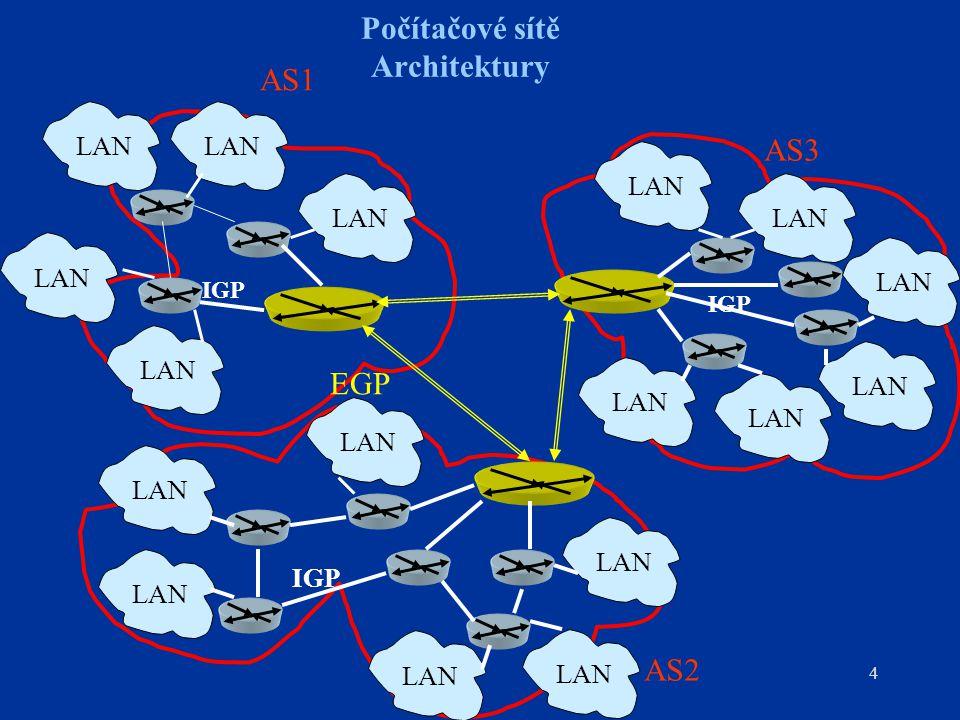 Počítačové sítě Architektury