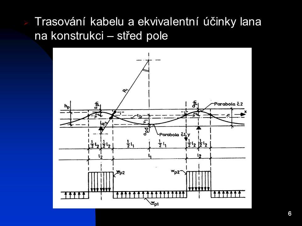 Trasování kabelu a ekvivalentní účinky lana na konstrukci – střed pole