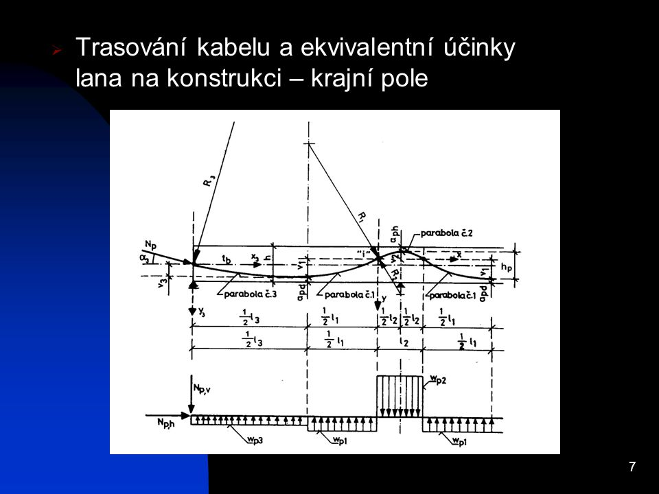 Trasování kabelu a ekvivalentní účinky lana na konstrukci – krajní pole