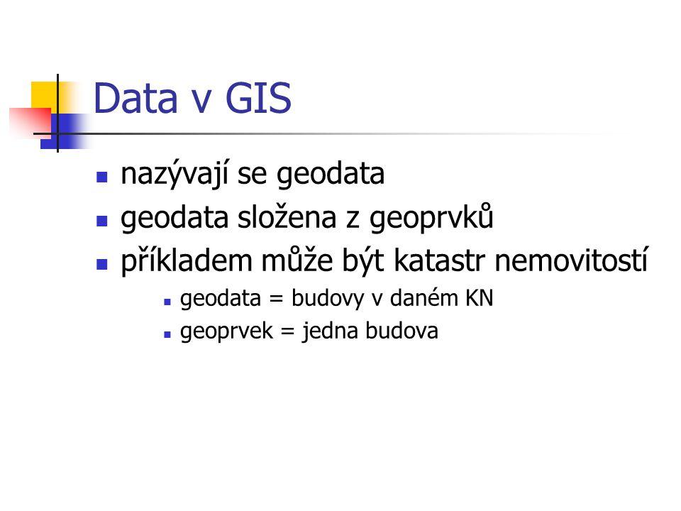 Data v GIS nazývají se geodata geodata složena z geoprvků