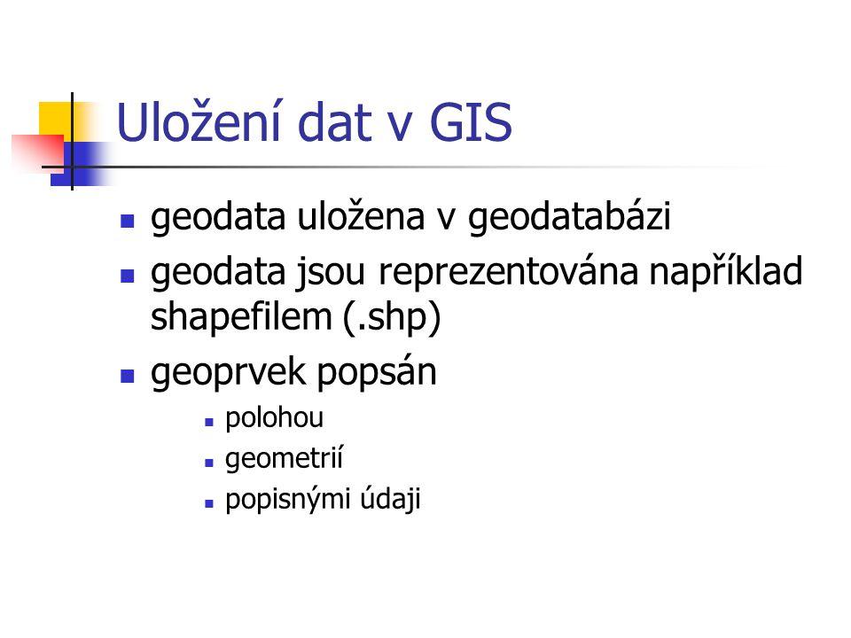 Uložení dat v GIS geodata uložena v geodatabázi