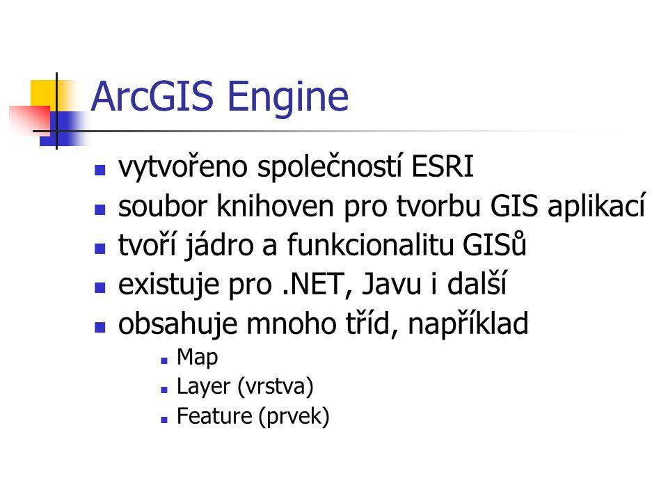 ArcGIS Engine vytvořeno společností ESRI