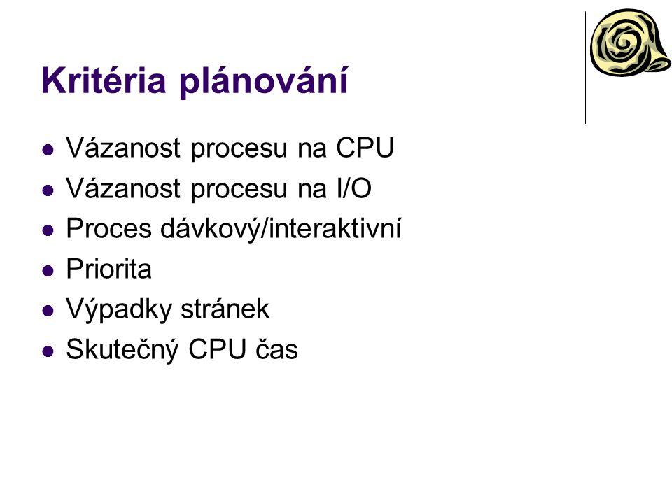Kritéria plánování Vázanost procesu na CPU Vázanost procesu na I/O
