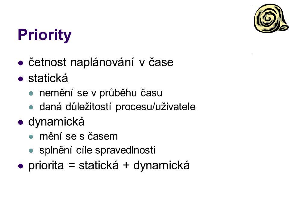 Priority četnost naplánování v čase statická dynamická