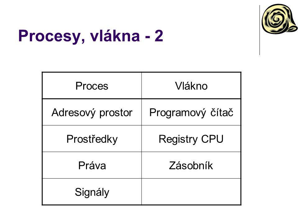 Procesy, vlákna - 2 Proces Vlákno Adresový prostor Programový čítač