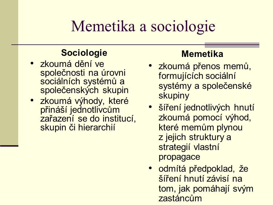 Memetika a sociologie Sociologie