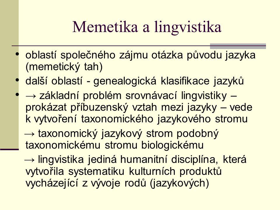 Memetika a lingvistika