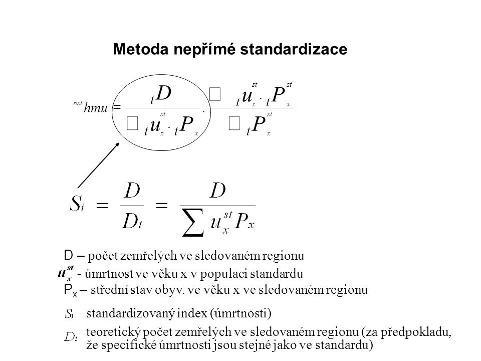 D u P å Metoda nepřímé standardizace t = hmu .