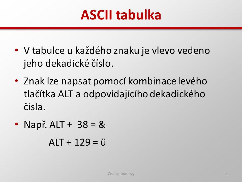 ASCII tabulka V tabulce u každého znaku je vlevo vedeno jeho dekadické číslo.