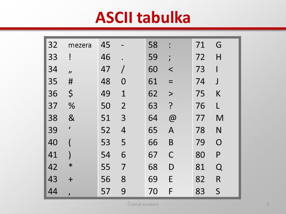 "ASCII tabulka 32 mezera 33 ! 34 "" 35 # 36 $ 37 % 38 & 39 ' 40 ( 41 )"