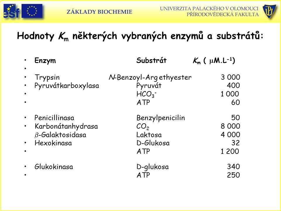 Hodnoty Km některých vybraných enzymů a substrátů: