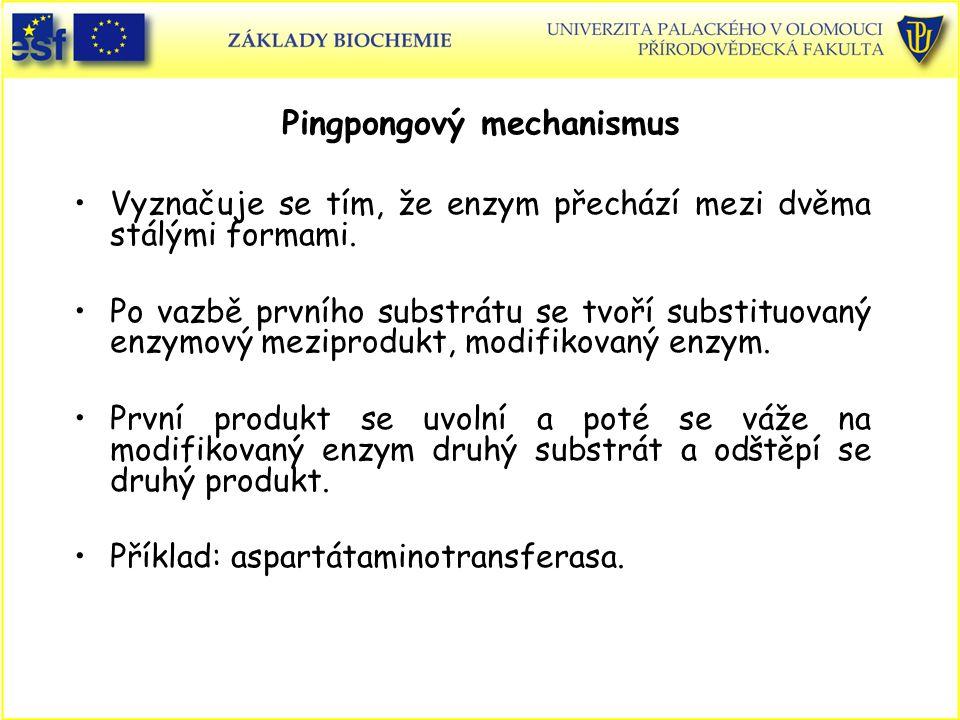 Pingpongový mechanismus