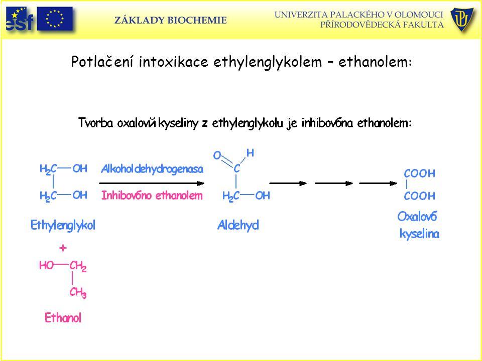 Potlačení intoxikace ethylenglykolem – ethanolem: