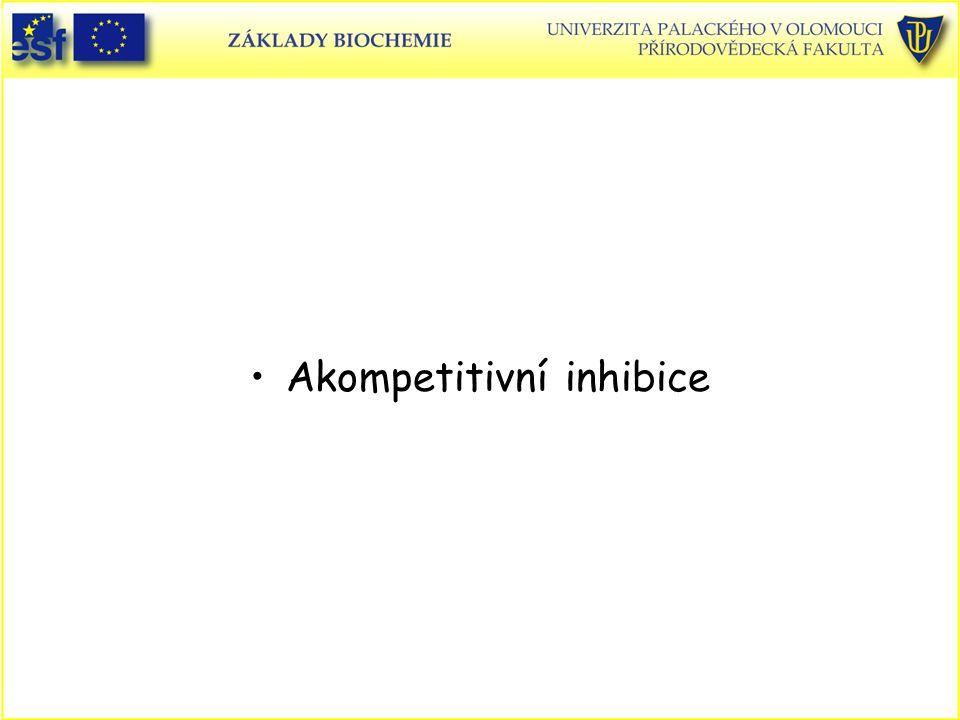 Akompetitivní inhibice