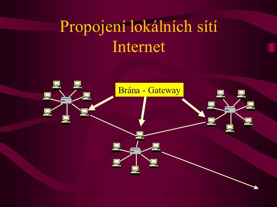 Propojení lokálních sítí Internet