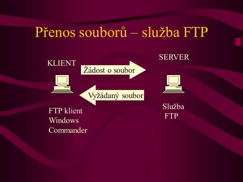Přenos souborů – služba FTP