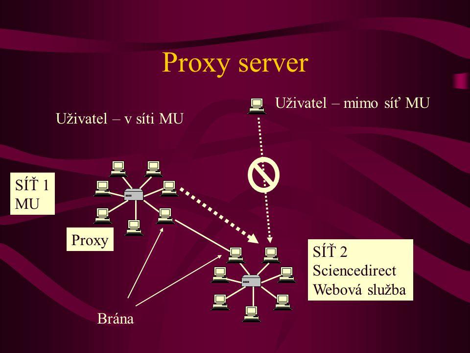 Proxy server Uživatel – mimo síť MU Uživatel – v síti MU SÍŤ 1 MU