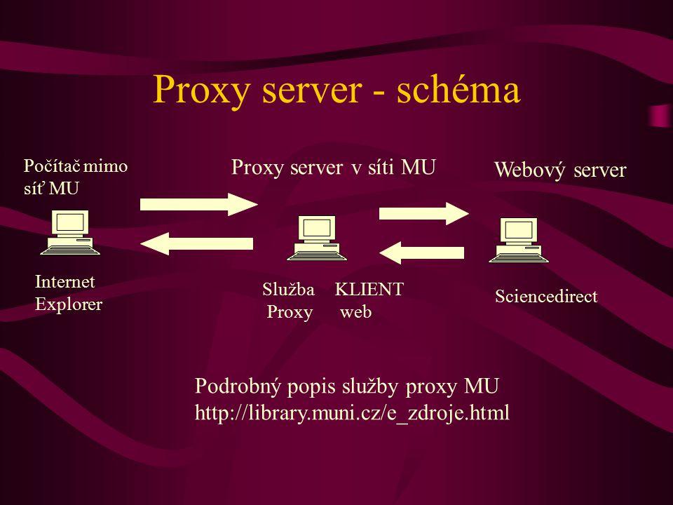 Proxy server - schéma Proxy server v síti MU Webový server