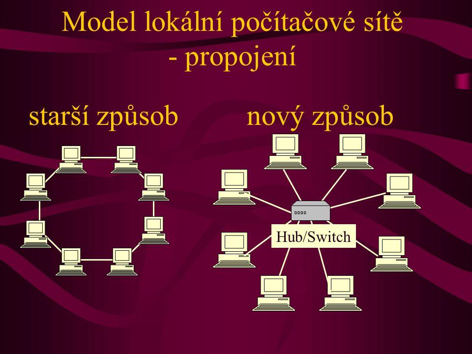 Model lokální počítačové sítě - propojení