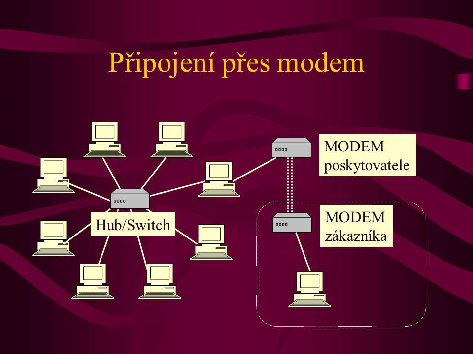 Připojení přes modem MODEM poskytovatele MODEM zákazníka Hub/Switch