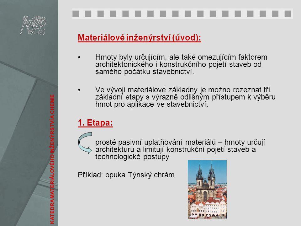 Materiálové inženýrství (úvod):