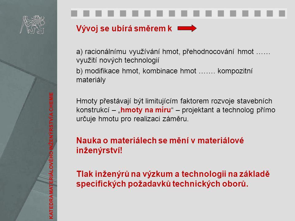 Nauka o materiálech se mění v materiálové inženýrství!
