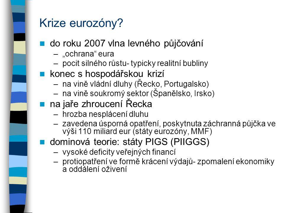 Krize eurozóny do roku 2007 vlna levného půjčování