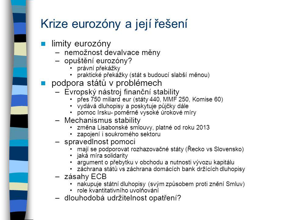 Krize eurozóny a její řešení