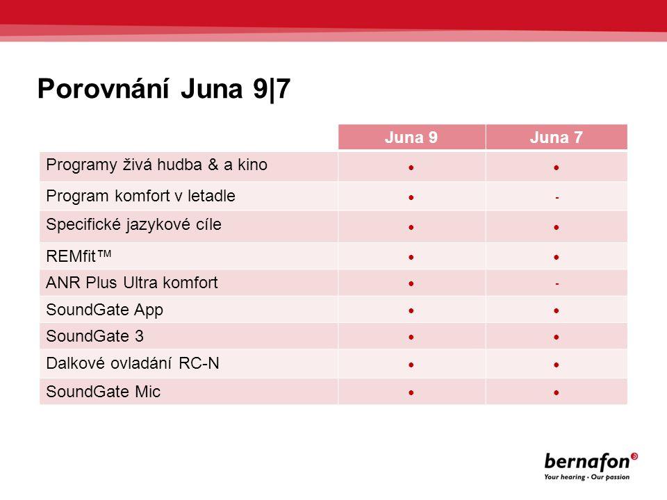 Porovnání Juna 9|7 Juna 9 Juna 7 Programy živá hudba & a kino