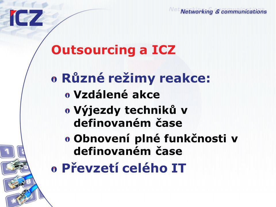 Outsourcing a ICZ Různé režimy reakce: Převzetí celého IT