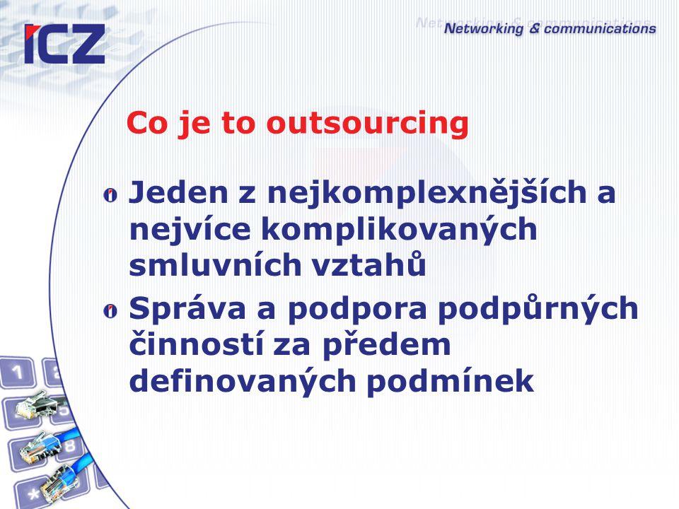 Co je to outsourcing Jeden z nejkomplexnějších a nejvíce komplikovaných smluvních vztahů.
