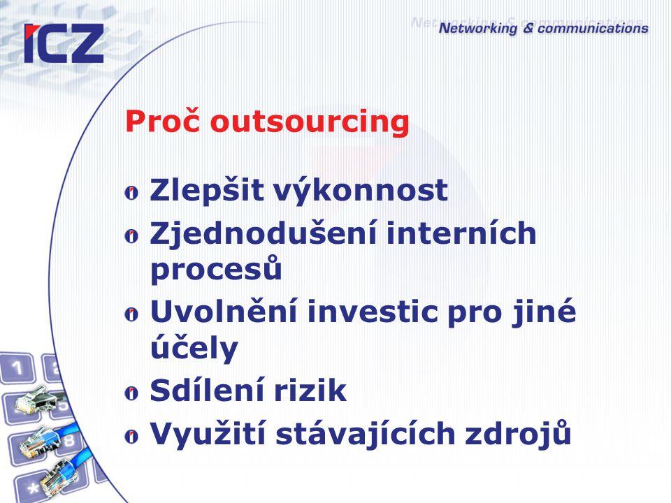 Proč outsourcing Zlepšit výkonnost. Zjednodušení interních procesů. Uvolnění investic pro jiné účely.