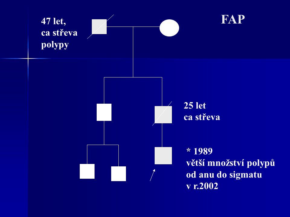 FAP 47 let, ca střeva polypy 25 let ca střeva * 1989