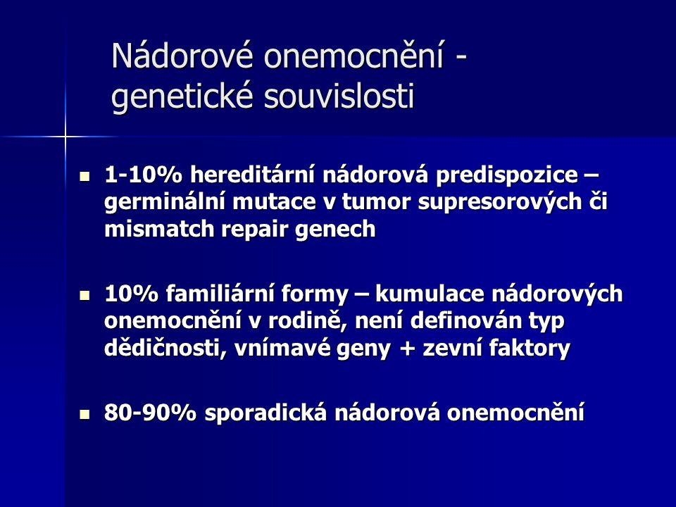 Nádorové onemocnění - genetické souvislosti