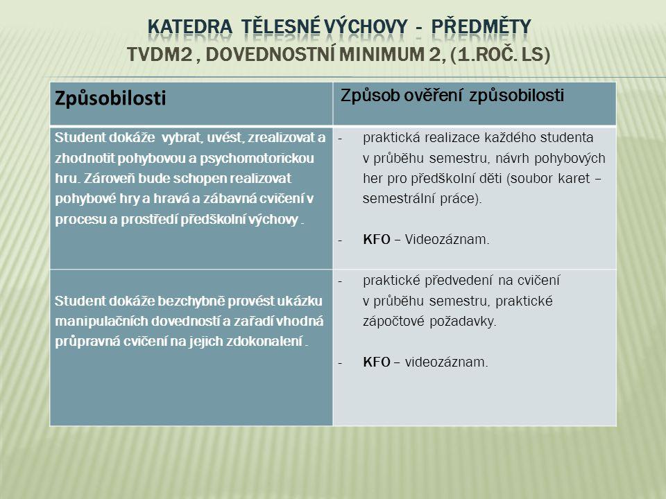 KATEDRA TĚLESNÉ VÝCHOVY - předměty TVDM2 , Dovednostní minimum 2, (1