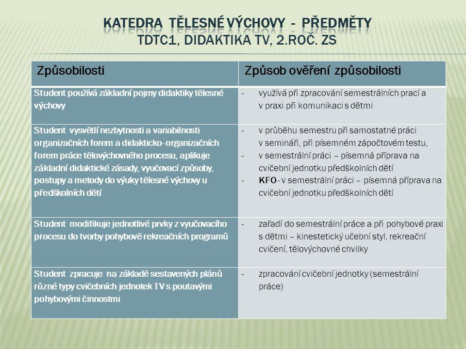 KATEDRA TĚLESNÉ VÝCHOVY - předměty TDTC1, didaktika TV, 2.roč. ZS