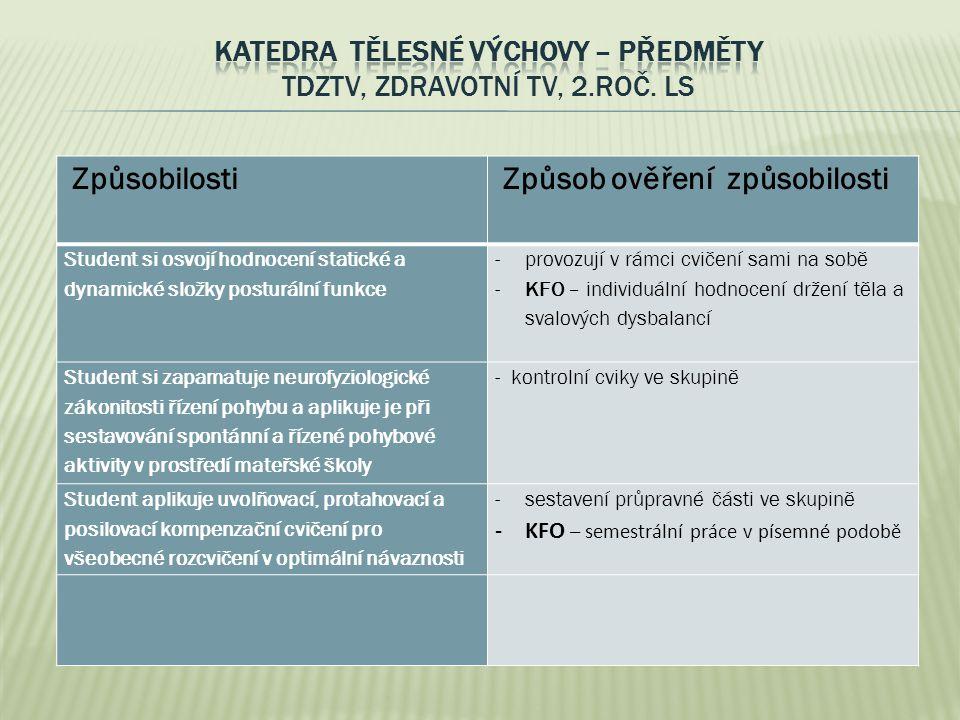 KATEDRA TĚLESNÉ VÝCHOVY – předměty TDZTV, zdravotní TV, 2.roč. LS