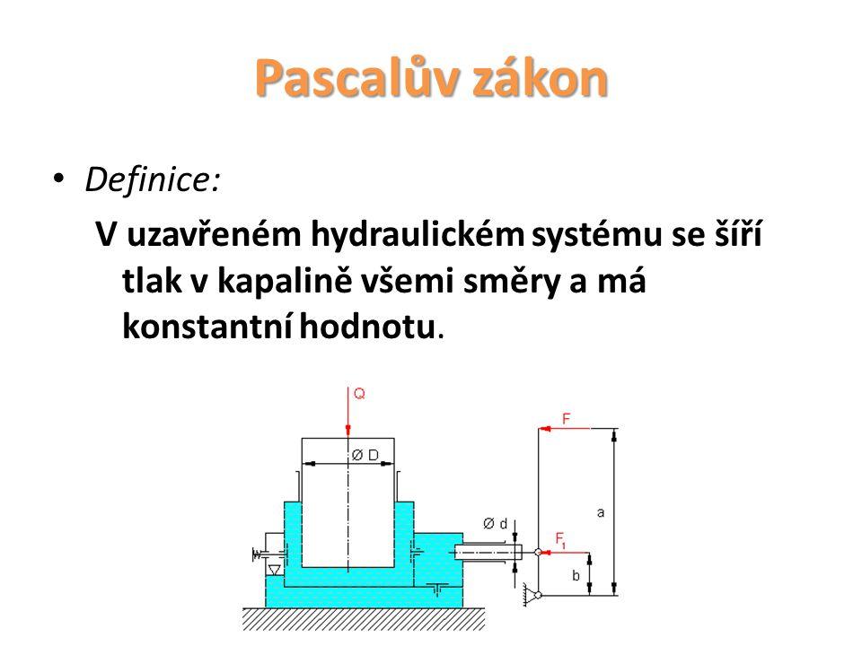 Pascalův zákon Definice: