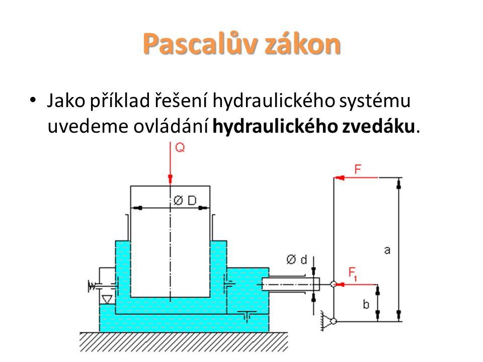 Pascalův zákon Jako příklad řešení hydraulického systému uvedeme ovládání hydraulického zvedáku.