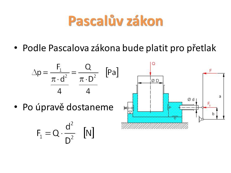 Pascalův zákon Podle Pascalova zákona bude platit pro přetlak