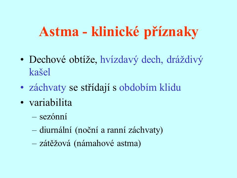 Astma - klinické příznaky