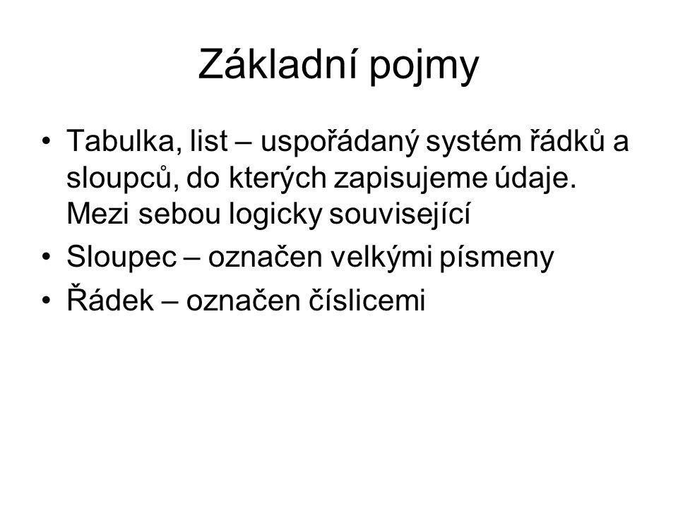 Základní pojmy Tabulka, list – uspořádaný systém řádků a sloupců, do kterých zapisujeme údaje. Mezi sebou logicky související.