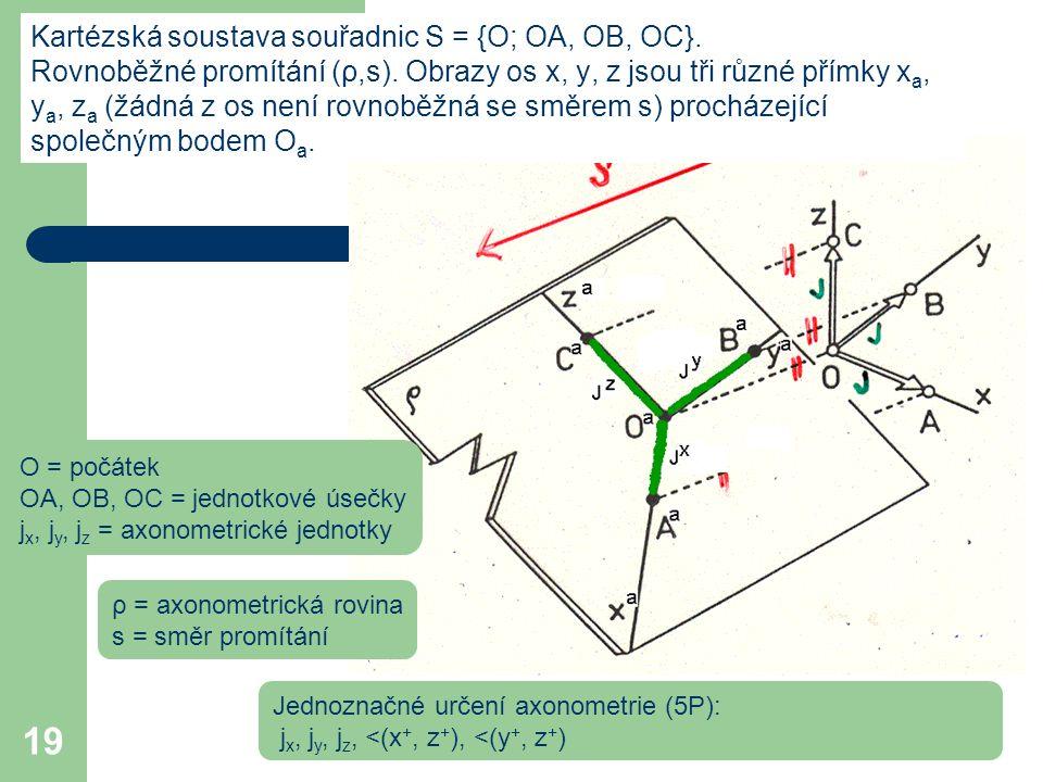 Kartézská soustava souřadnic S = {O; OA, OB, OC}.