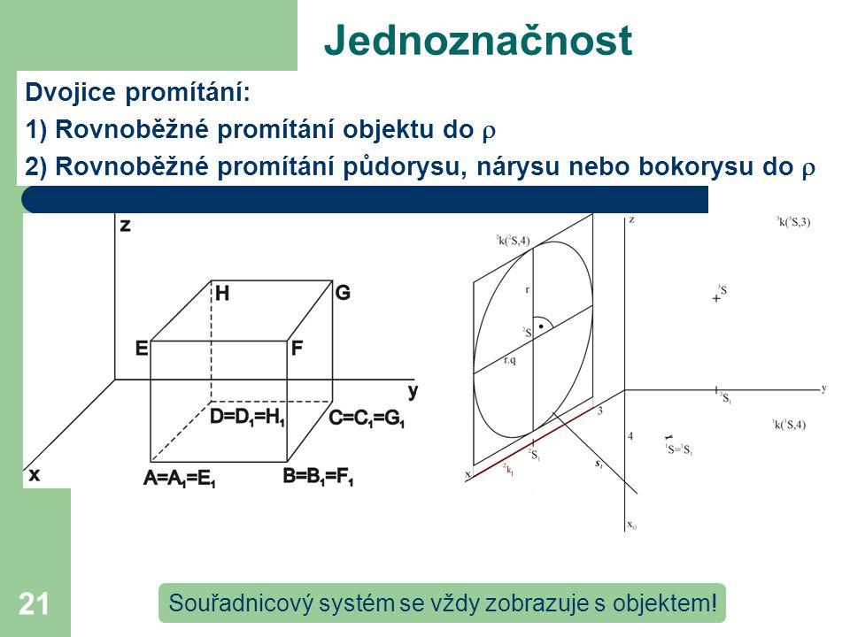 Souřadnicový systém se vždy zobrazuje s objektem!