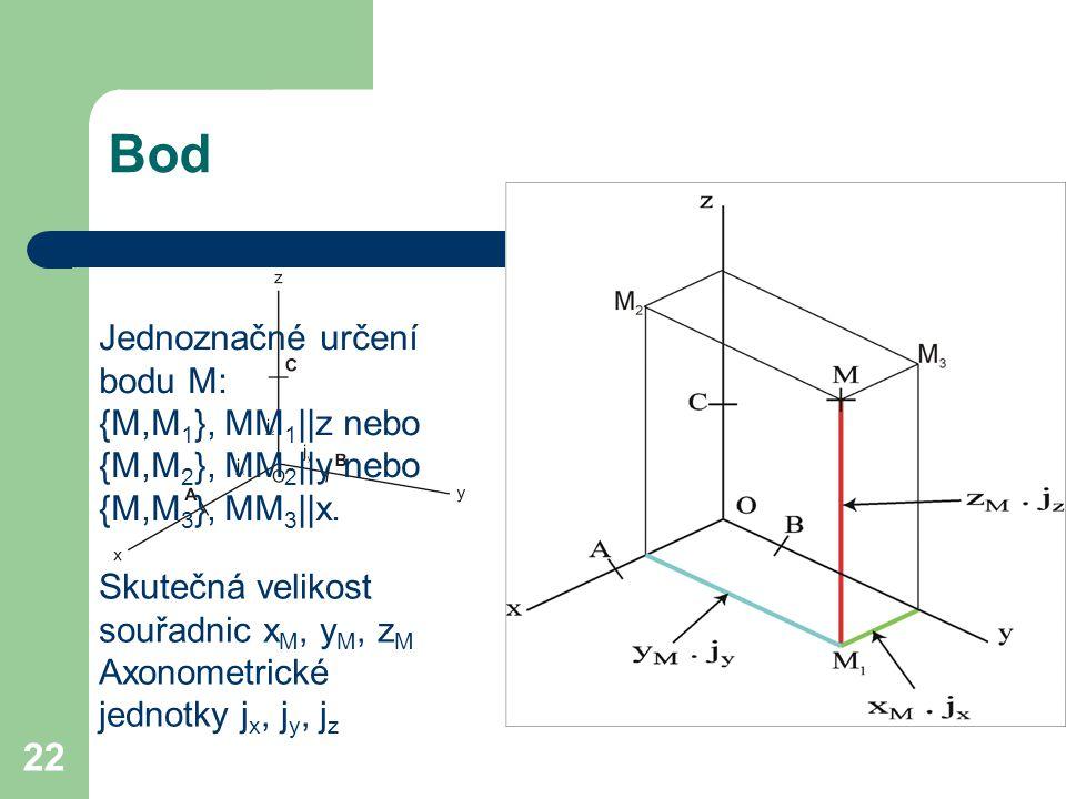 Bod Jednoznačné určení bodu M: {M,M1}, MM1||z nebo {M,M2}, MM2||y nebo