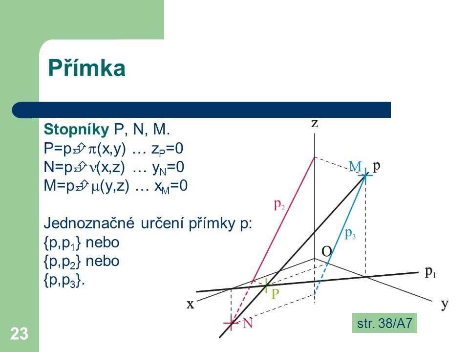 Přímka Stopníky P, N, M. P=pp(x,y) … zP=0 N=pn(x,z) … yN=0