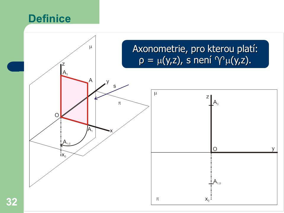 Axonometrie, pro kterou platí: