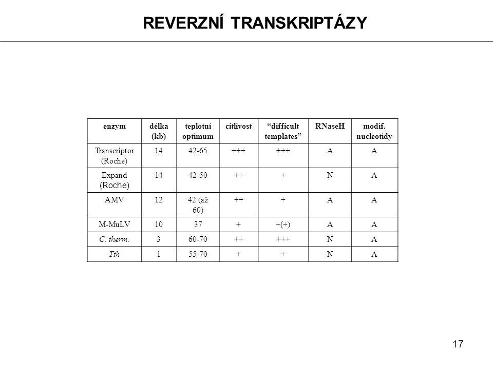 REVERZNÍ TRANSKRIPTÁZY