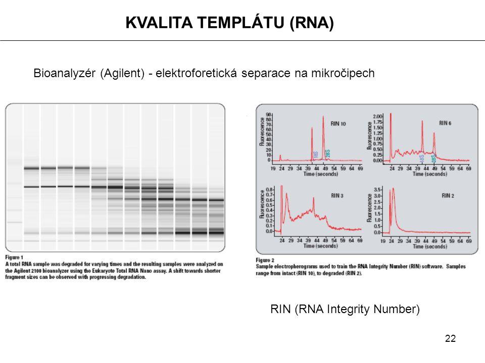 KVALITA TEMPLÁTU (RNA)