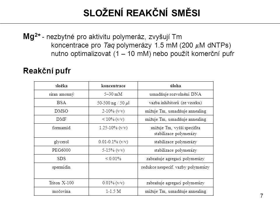 SLOŽENÍ REAKČNÍ SMĚSI Mg2+ - nezbytné pro aktivitu polymeráz, zvyšují Tm. koncentrace pro Taq polymerázy 1.5 mM (200 mM dNTPs)